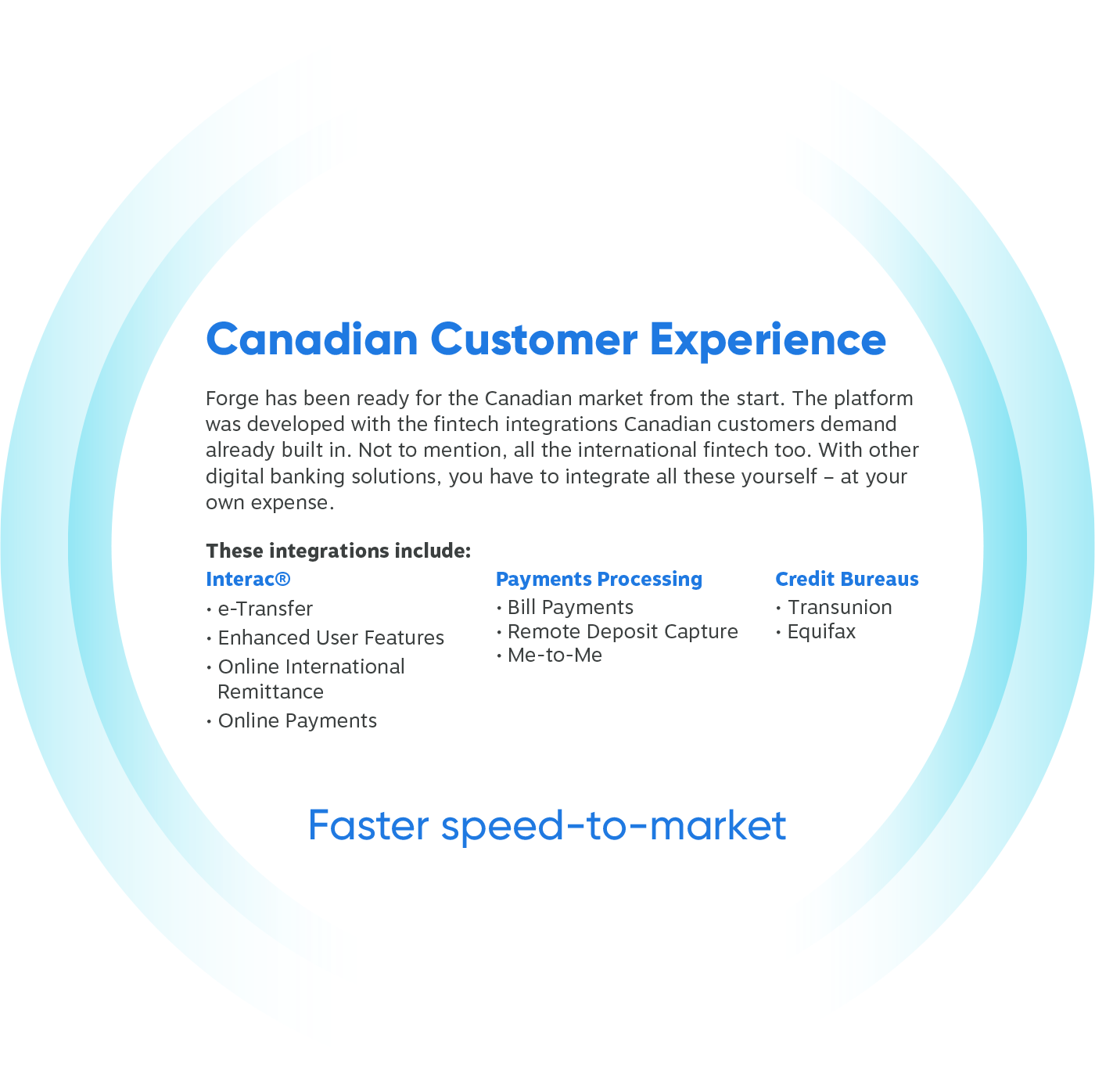 Canadian Customer Experience Layer