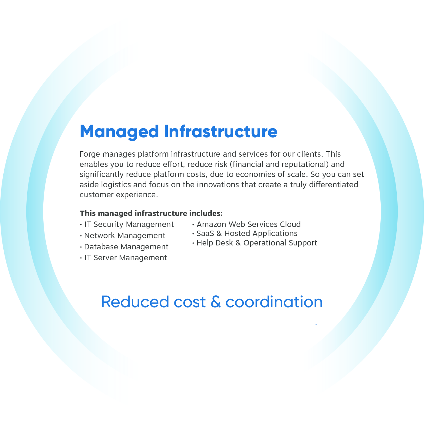 Managed Infrastructure Layer
